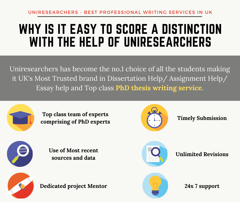 Why is it easy to score a distinction with Uniresearchers